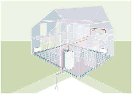 Warmtepomp schema